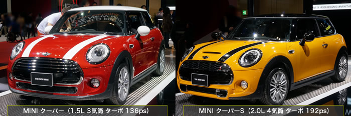 MINI F56 クーパーとクーパーS 基本スペック