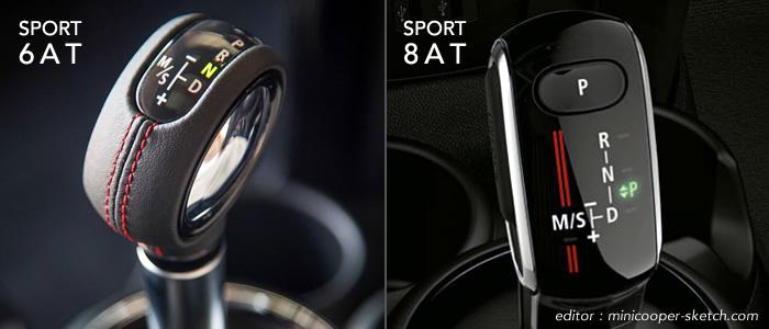 ミニ 8速スポーツATの電子制御式セレクターレバー