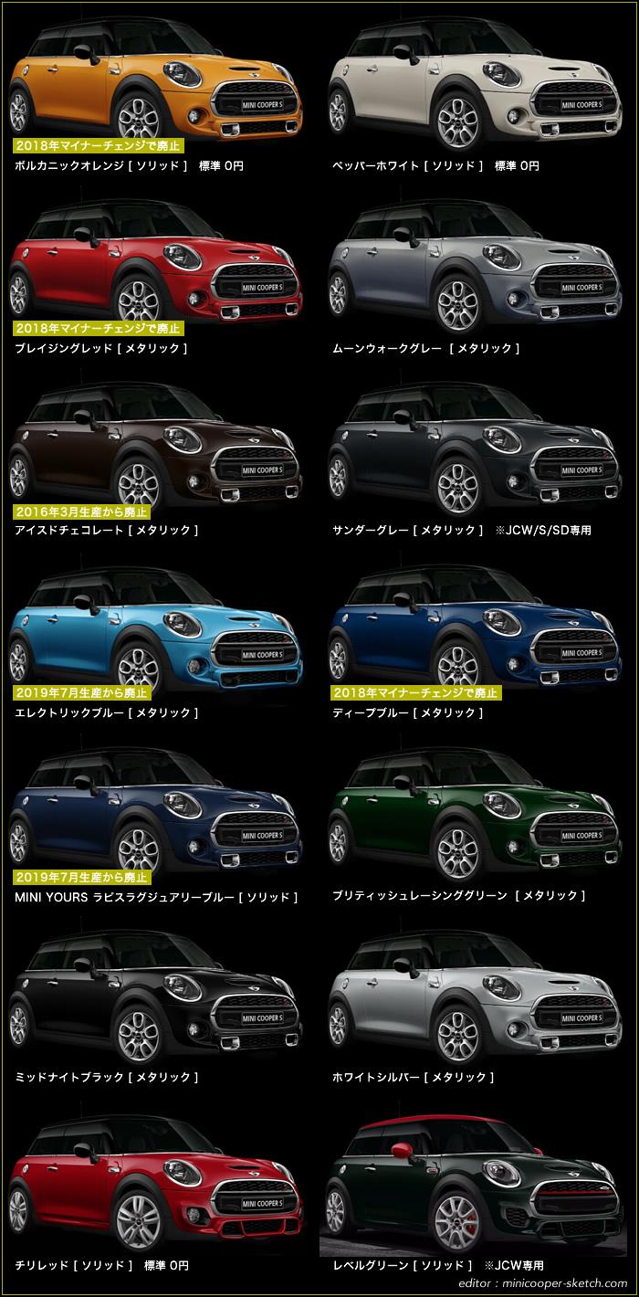 ミニクーパー 3ドア F56 2020年のカラーバリエーション(新色除く)