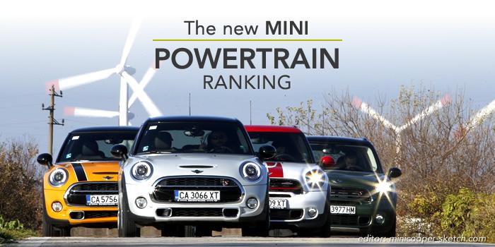 ミニクーパー 出力、トルク、加速性能のランキング