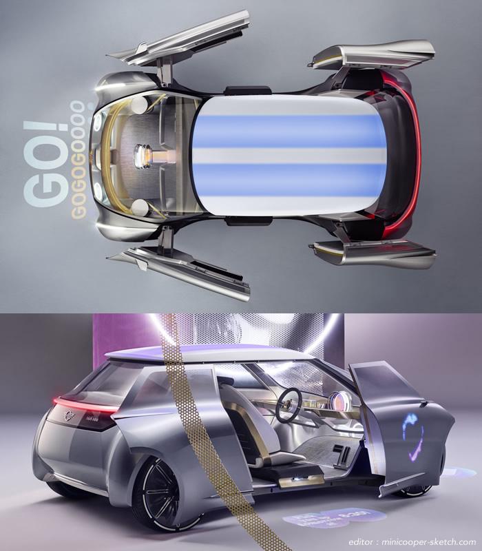 コンセプトモデル ミニネクストビジョン100 スライドドア