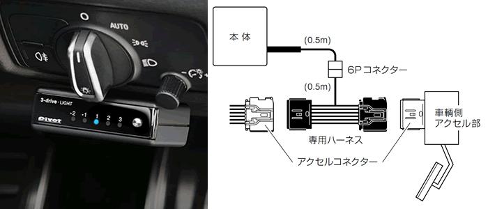 pivod スロコン 3drive light 3dl-bm 取り付け方法 配線図