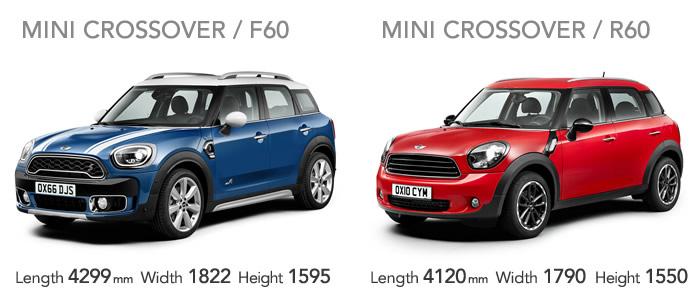 ミニクロスオーバー F60とR60の違い