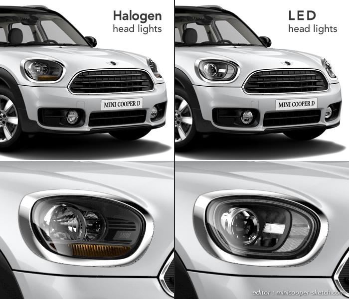 クロスオーバー F60 ミニクーパーD ハロゲンヘッドライトとLEDヘッドライトの違い