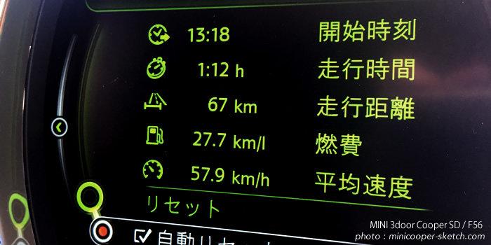 F56 ミニクーパーSD ディーゼル 自動車専用道路の実走燃費