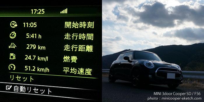 F56 ミニクーパーSD ディーゼル 長距離ドライブ 高速道路の実走燃費