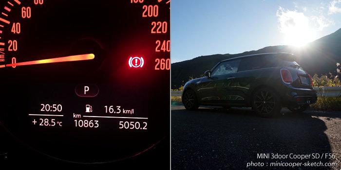 F56 ミニクーパーSD ディーゼル 1万キロの平均燃費