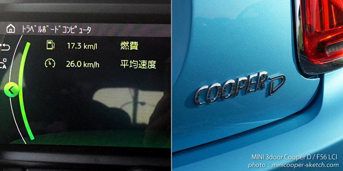 ミニ3ドア F56 LCI ミニクーパーDの燃費