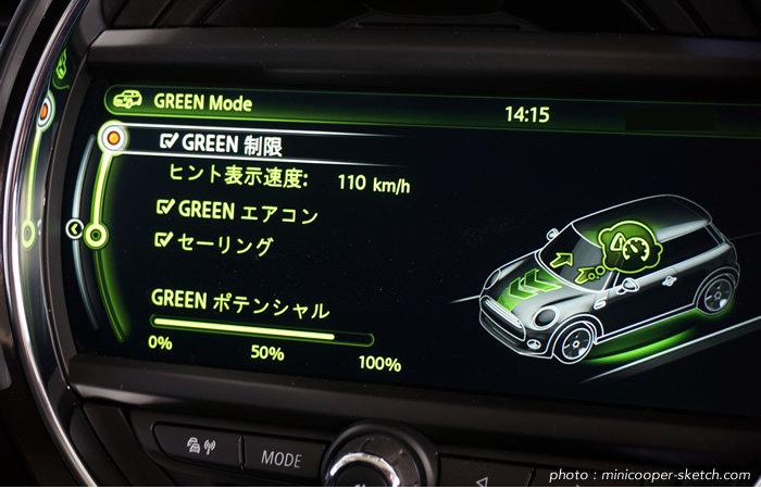 ミニドライビングモード グリーンモードの詳細設定