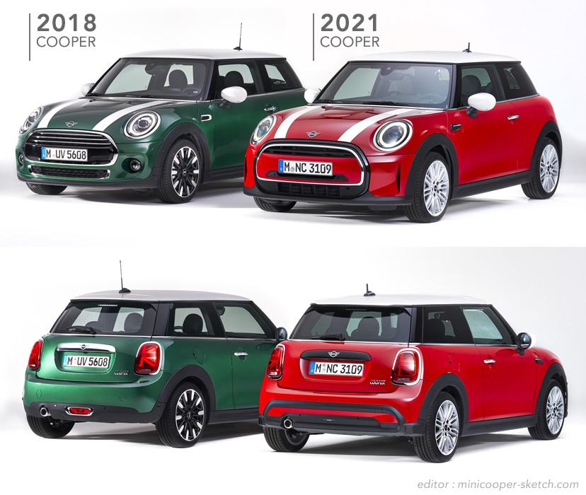 ミニクーパー マイナーチェンジ 2021年 LCI 旧型との比較
